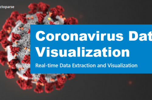 coronavirus visualization